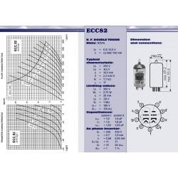ECC82 - 12AU7 Pre-amp tube | JJ Electronics