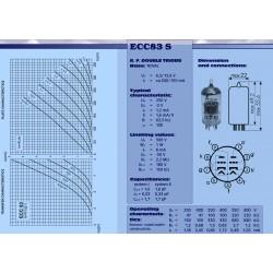 ECC83S-12AX7 Pre-amp tube | JJ Electronics