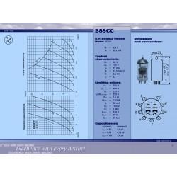 E88CC - 6922, 6DJ8 pre-amp tube | JJ Electronic