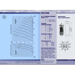 ECC99 voorversterker lamp | JJ Electronic