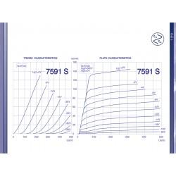 7591 S Power tube | JJ Electronic