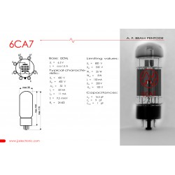 6CA7 Power tube | JJ Electronic