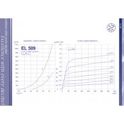 EL509 Power tube | JJ electronic