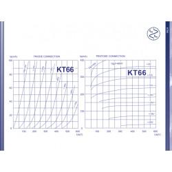KT66 Power tube | JJ Electronic