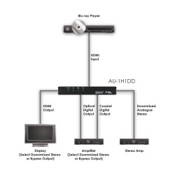 AU-1H1DD HDMI Audio Converter | CYP
