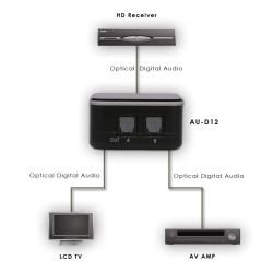 AU-D12 2-way Digital Toslink splitter | CYP